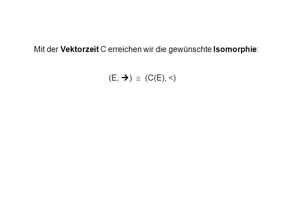 Mit der Vektorzeit C erreichen wir die gewünschte Isomorphie: