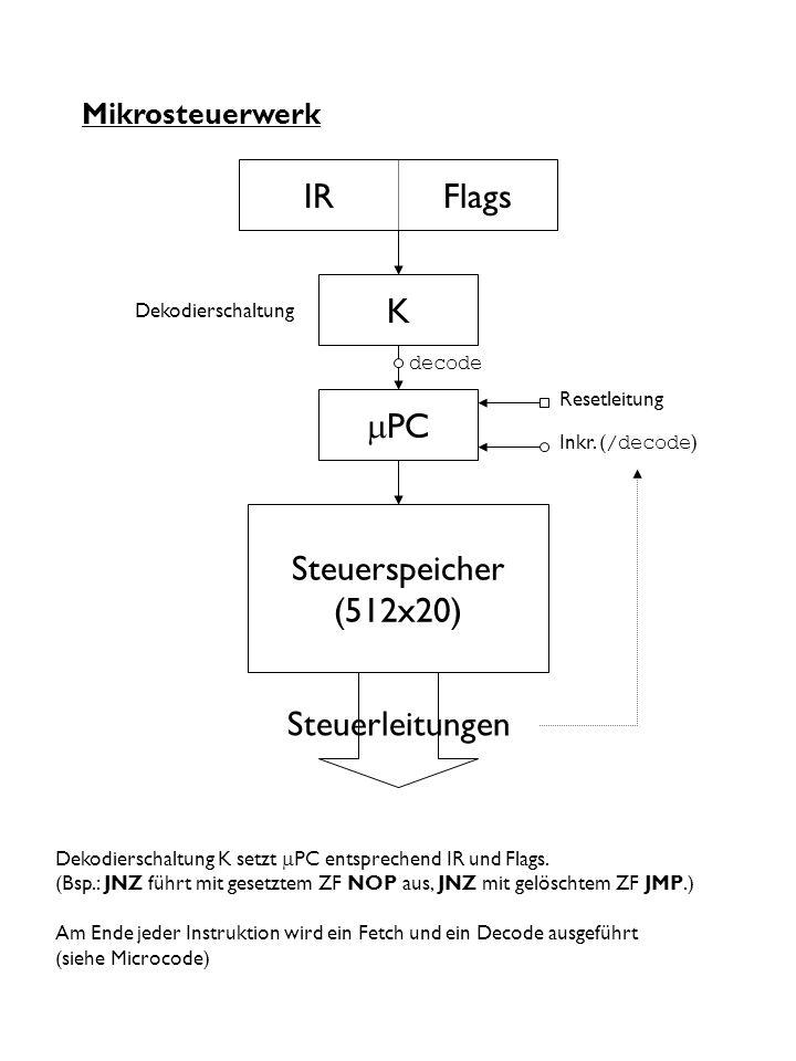 IR Flags K PC Steuerspeicher (512x20) Steuerleitungen Mikrosteuerwerk