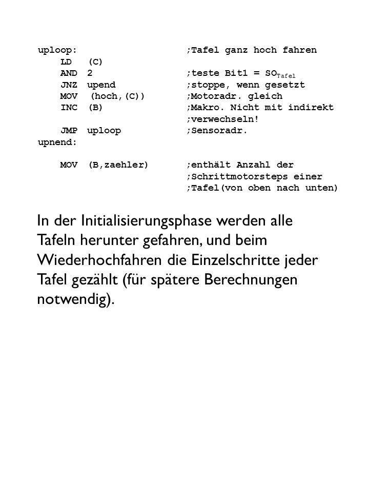 uploop:. ;Tafel ganz hoch fahren LD. (C) AND. 2