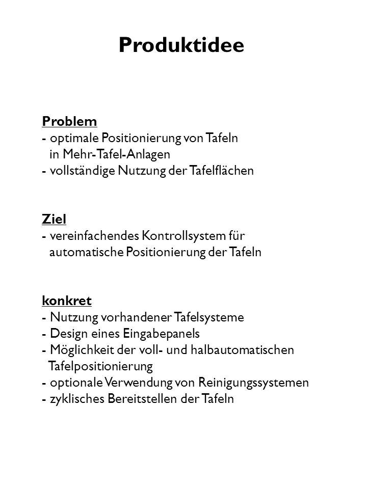 Produktidee Problem - optimale Positionierung von Tafeln in Mehr-Tafel-Anlagen - vollständige Nutzung der Tafelflächen.