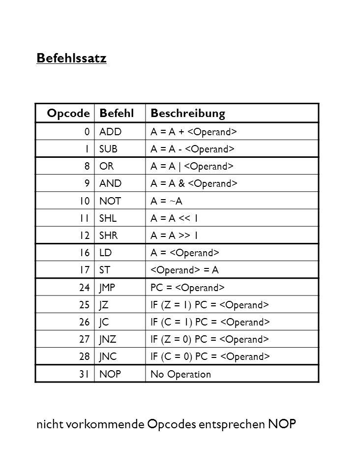 nicht vorkommende Opcodes entsprechen NOP