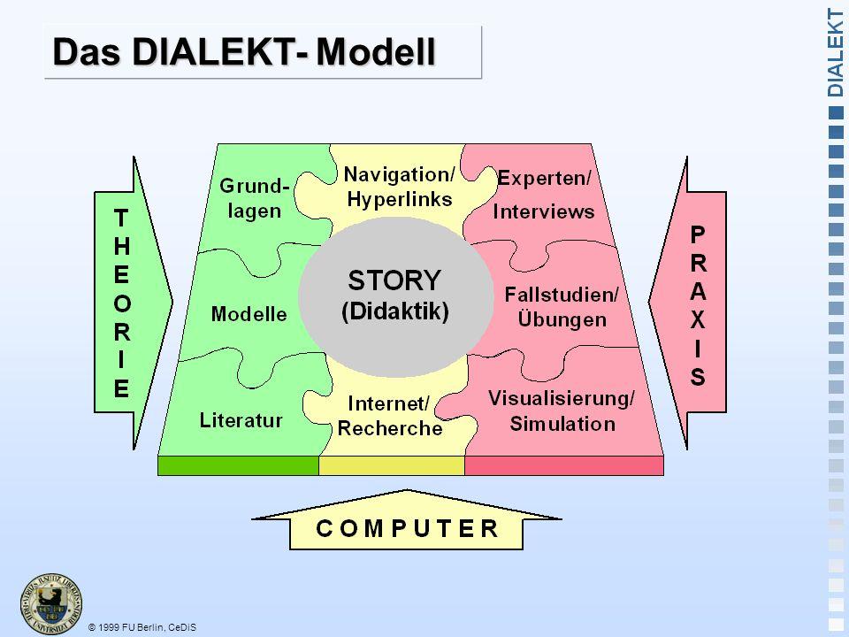 Das DIALEKT- Modell