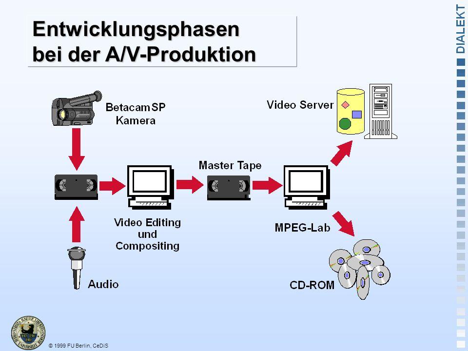Entwicklungsphasen bei der A/V-Produktion