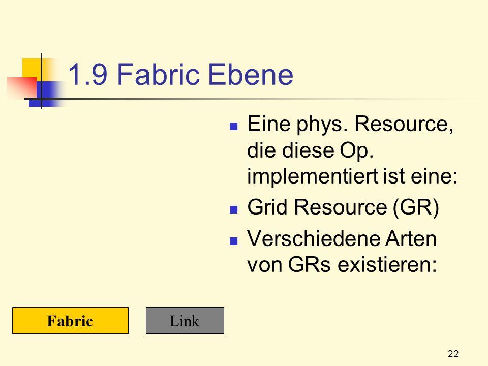 1.9 Fabric Ebene Eine phys. Resource, die diese Op. implementiert ist eine: Grid Resource (GR) Verschiedene Arten von GRs existieren: