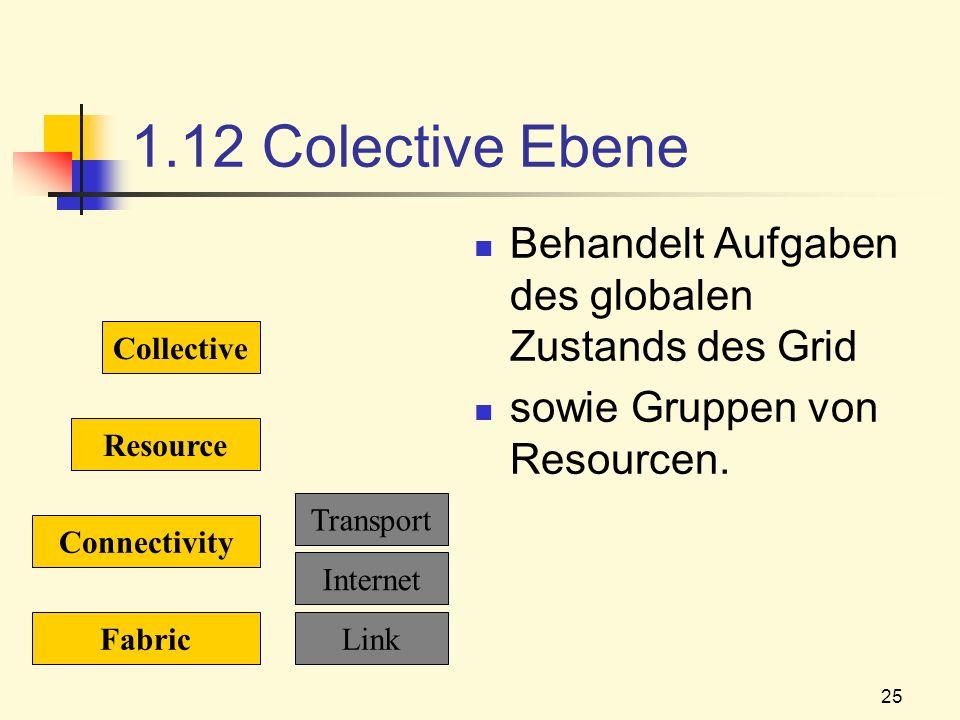 1.12 Colective Ebene Behandelt Aufgaben des globalen Zustands des Grid