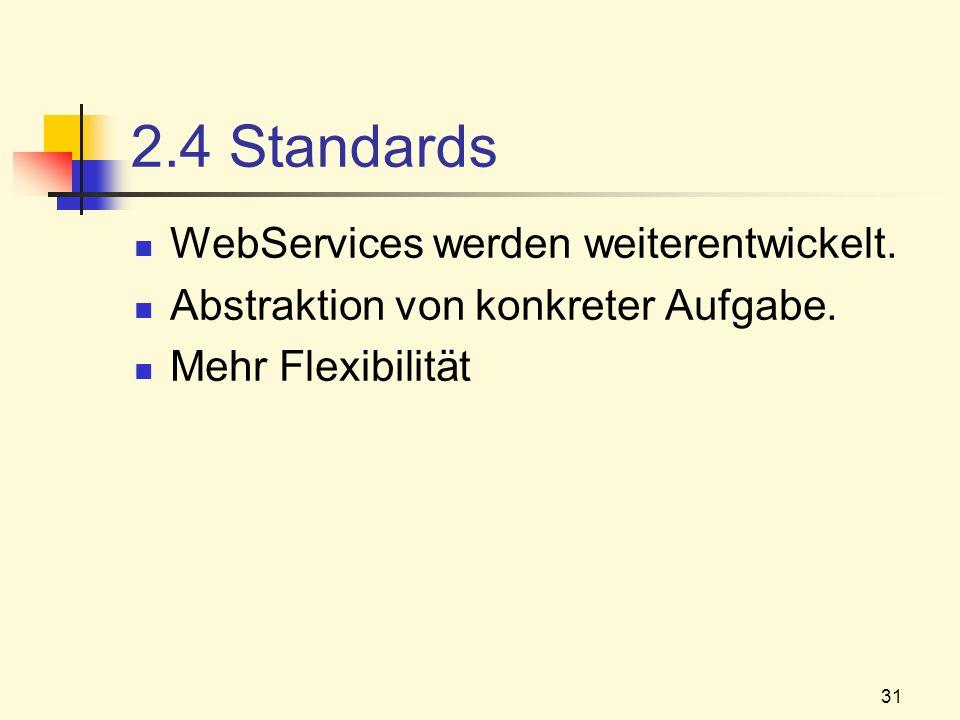 2.4 Standards WebServices werden weiterentwickelt.