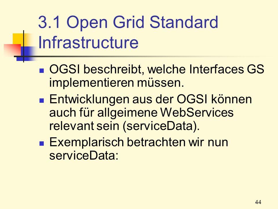 3.1 Open Grid Standard Infrastructure