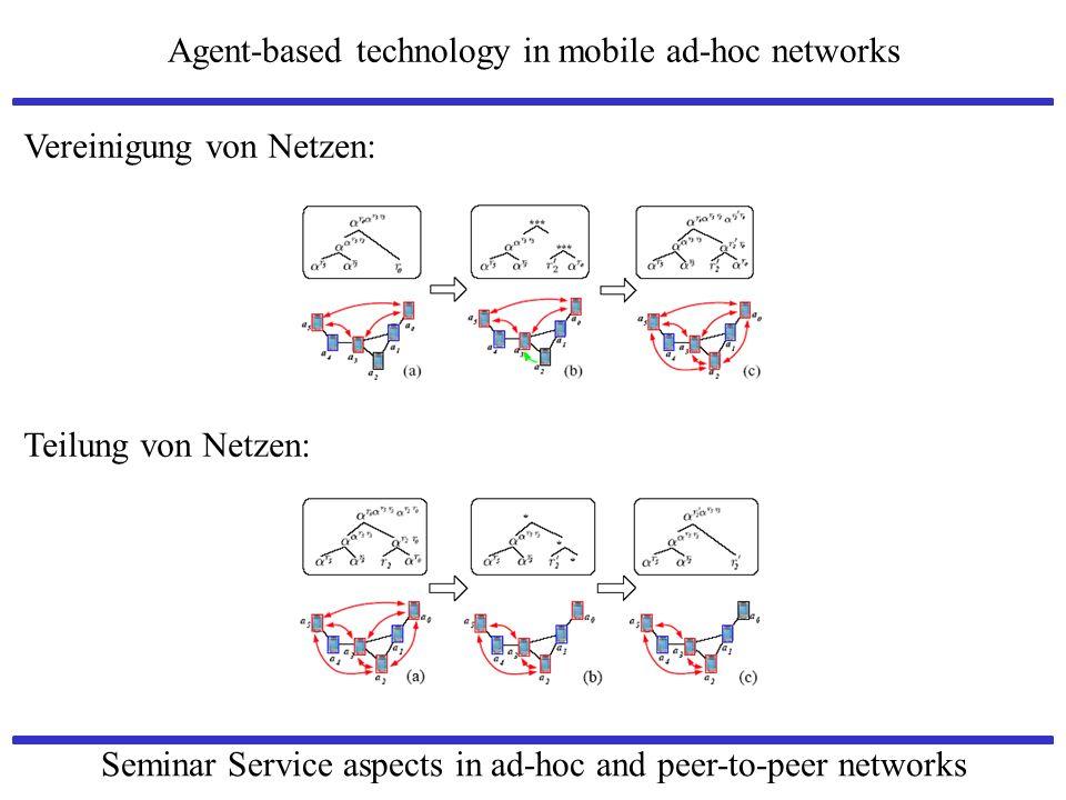 Vereinigung von Netzen: