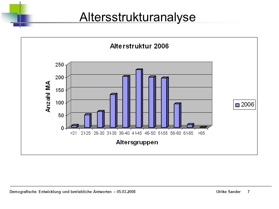 Altersstrukturanalyse