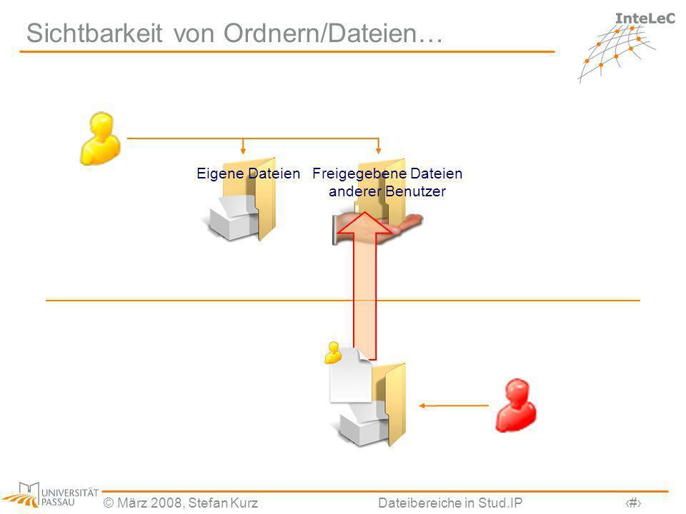 Sichtbarkeit von Ordnern/Dateien…