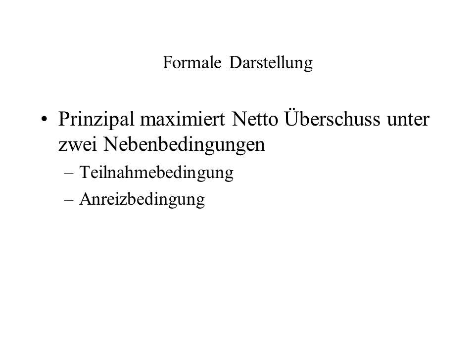 Prinzipal maximiert Netto Überschuss unter zwei Nebenbedingungen