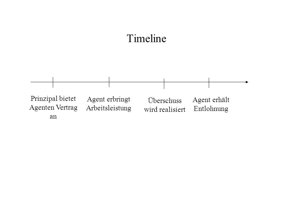 Timeline Prinzipal bietet Agenten Vertrag an