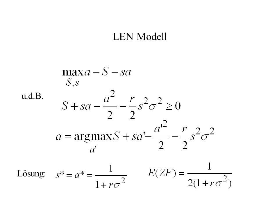 LEN Modell u.d.B. Lösung: