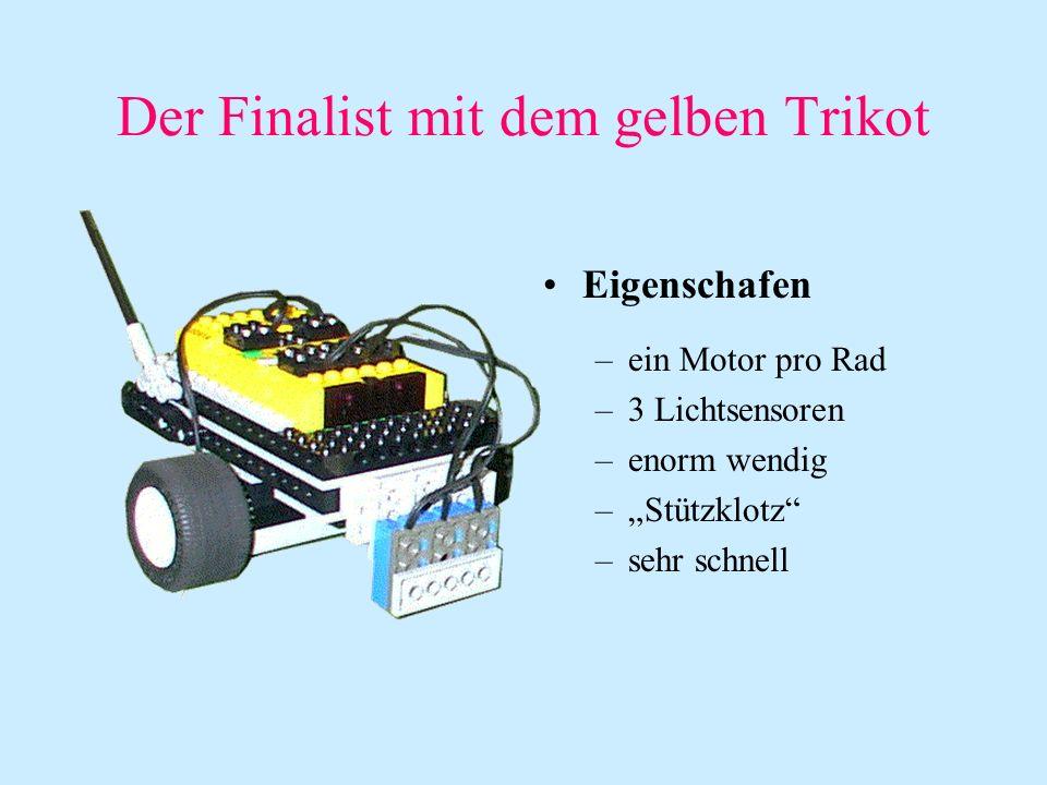 Der Finalist mit dem gelben Trikot