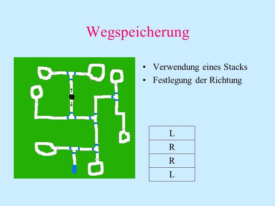Wegspeicherung Verwendung eines Stacks Festlegung der Richtung SENDEN