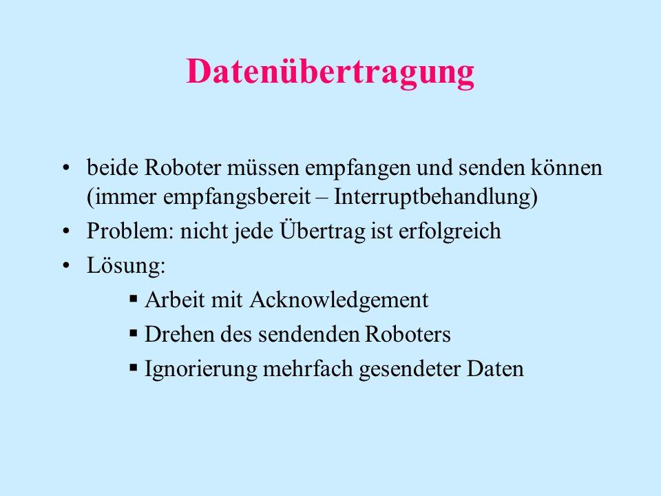 Datenübertragung beide Roboter müssen empfangen und senden können (immer empfangsbereit – Interruptbehandlung)