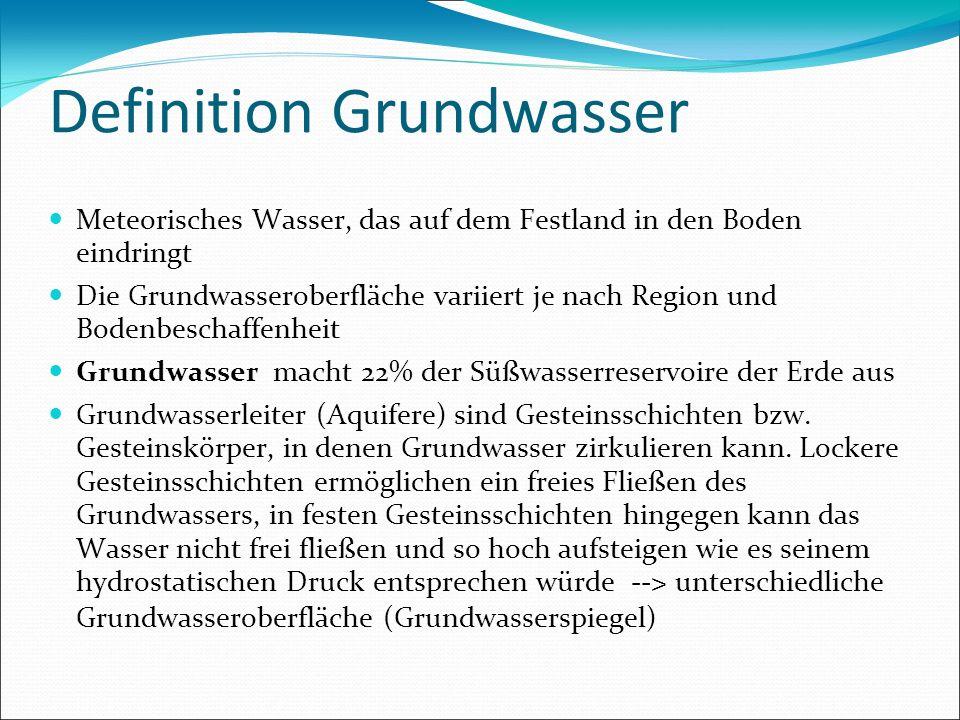 Definition Grundwasser