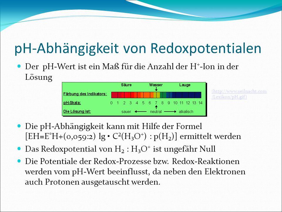 pH-Abhängigkeit von Redoxpotentialen