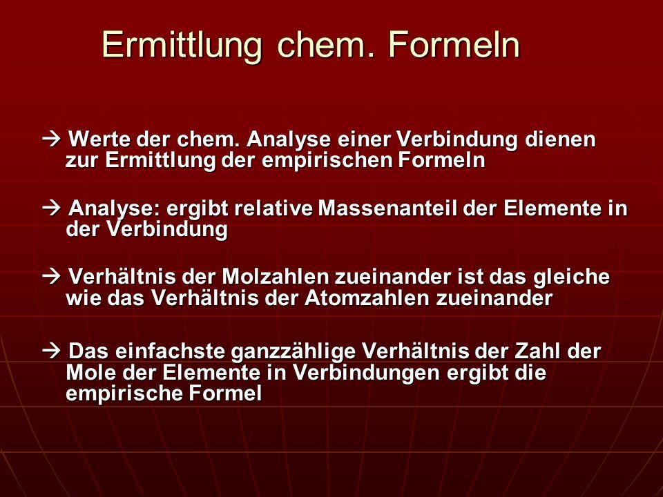 Ermittlung chem. Formeln