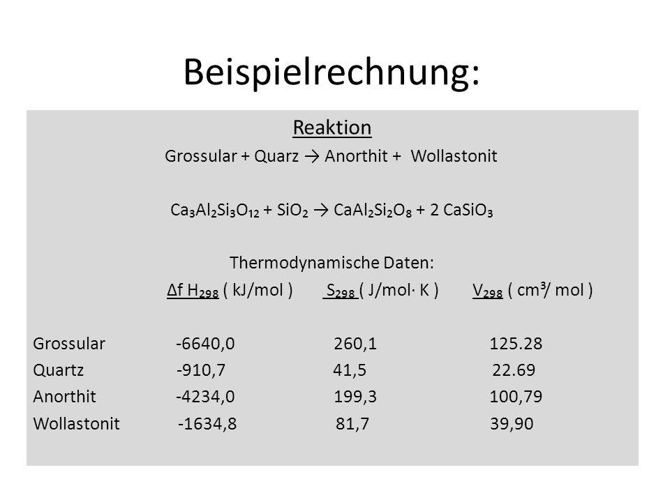 Beispielrechnung: Reaktion Grossular + Quarz → Anorthit + Wollastonit