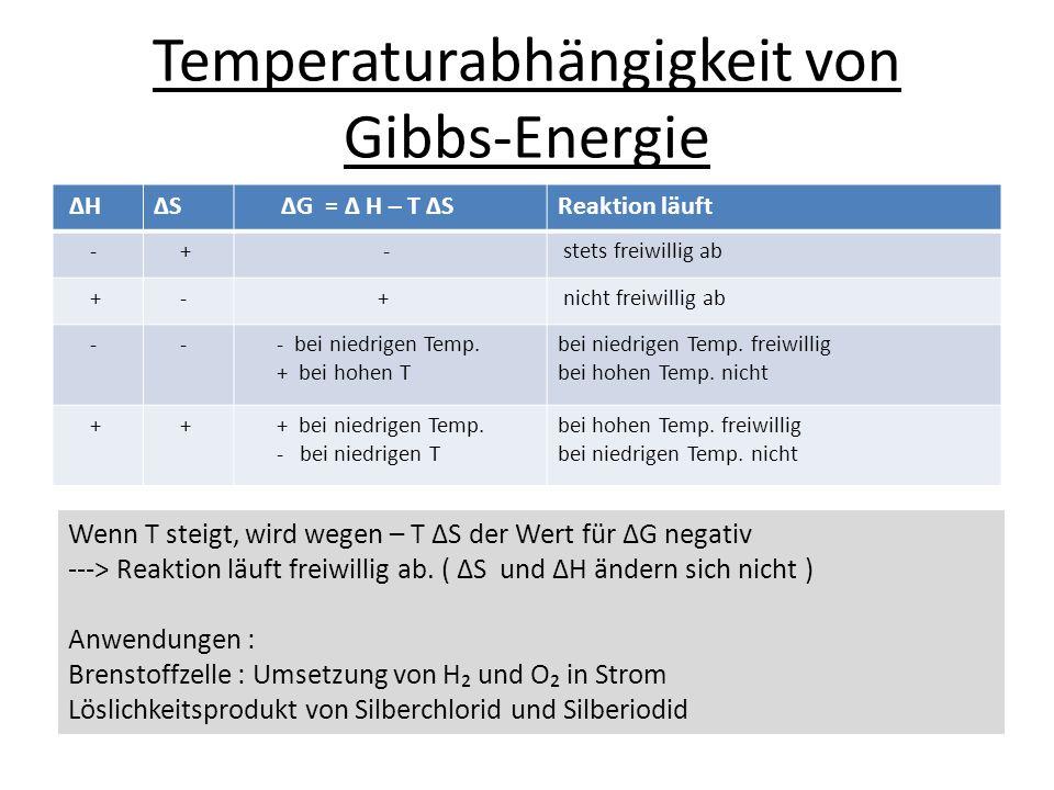 Temperaturabhängigkeit von Gibbs-Energie