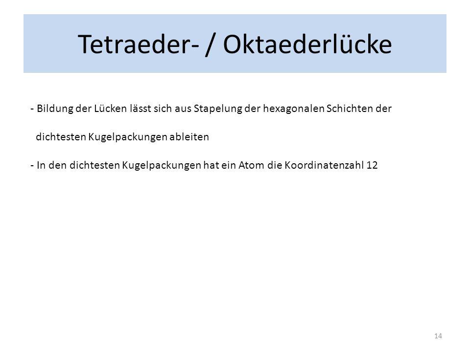 Tetraeder- / Oktaederlücke