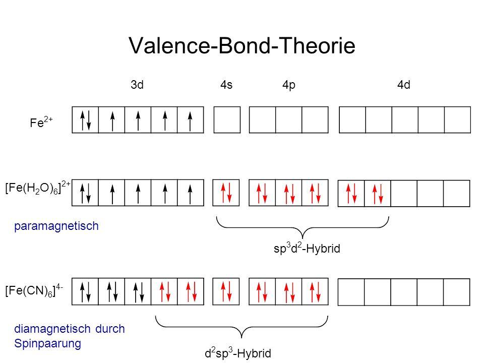 Valence-Bond-Theorie