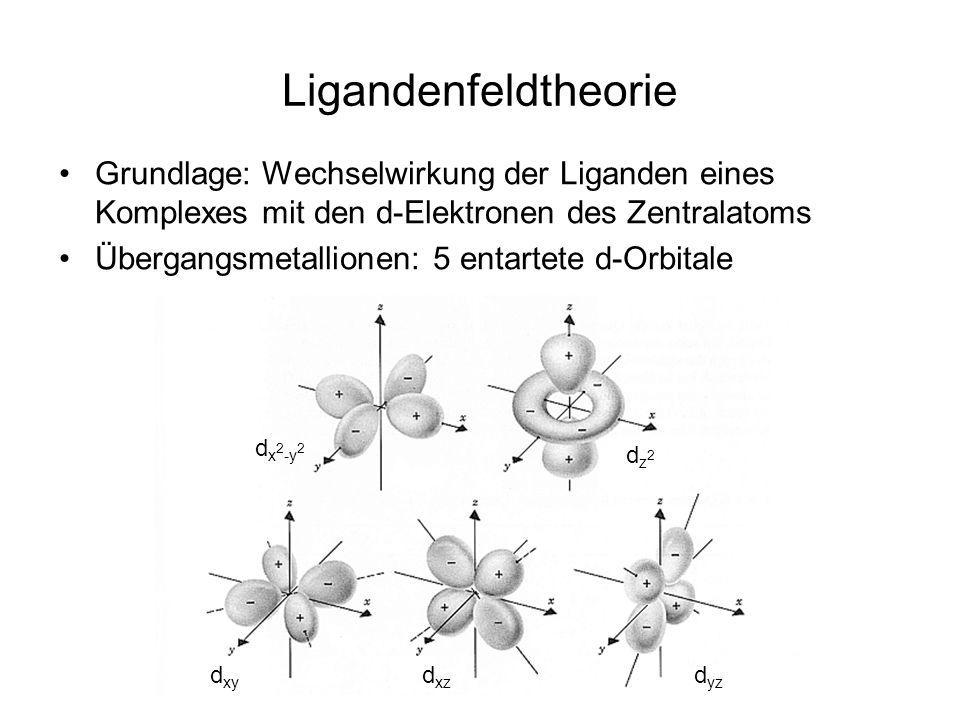 Ligandenfeldtheorie Grundlage: Wechselwirkung der Liganden eines Komplexes mit den d-Elektronen des Zentralatoms.