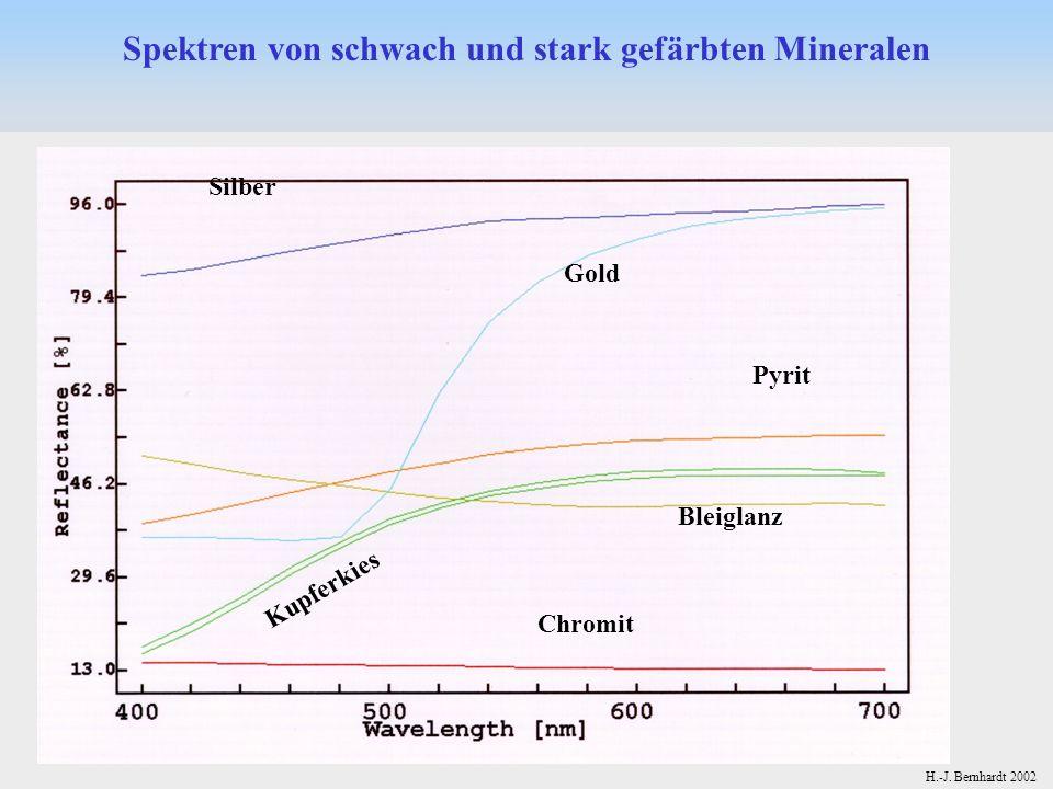 Spektren von schwach und stark gefärbten Mineralen