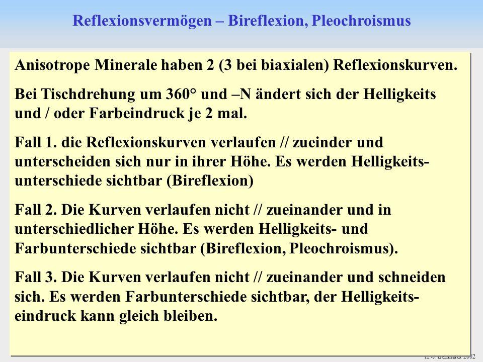 Reflexionsvermögen – Bireflexion, Pleochroismus