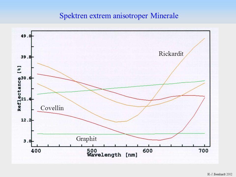 Spektren extrem anisotroper Minerale