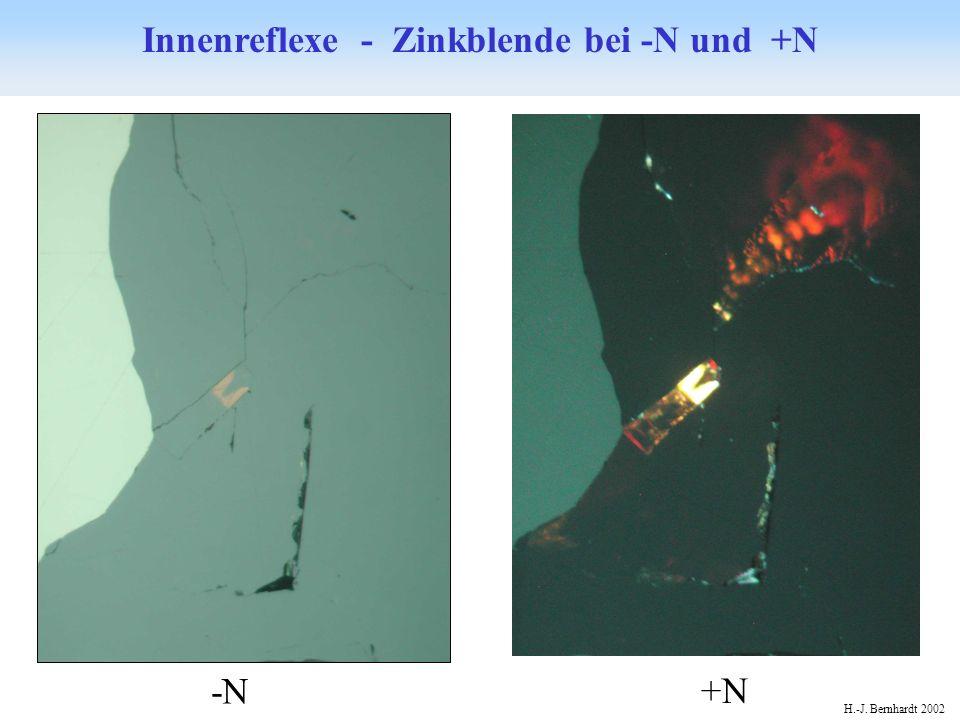 Innenreflexe - Zinkblende bei -N und +N
