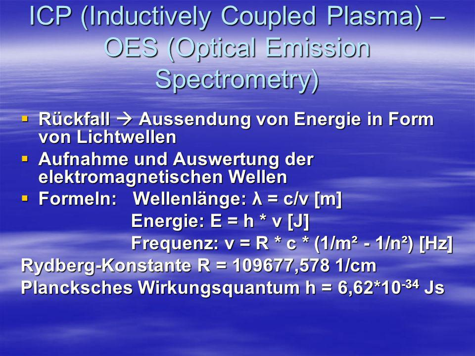 ICP (Inductively Coupled Plasma) –OES (Optical Emission Spectrometry)
