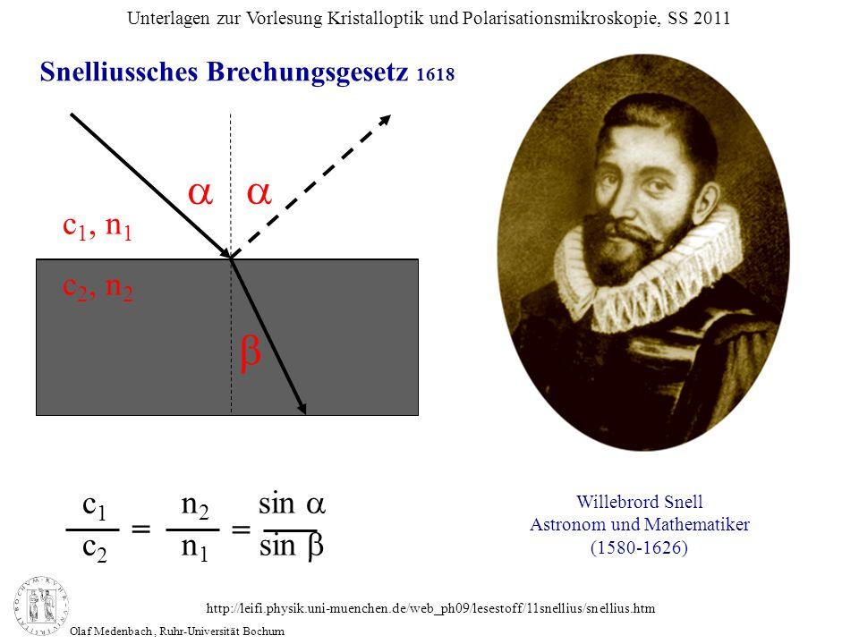 Snelliussches Brechungsgesetz 1618