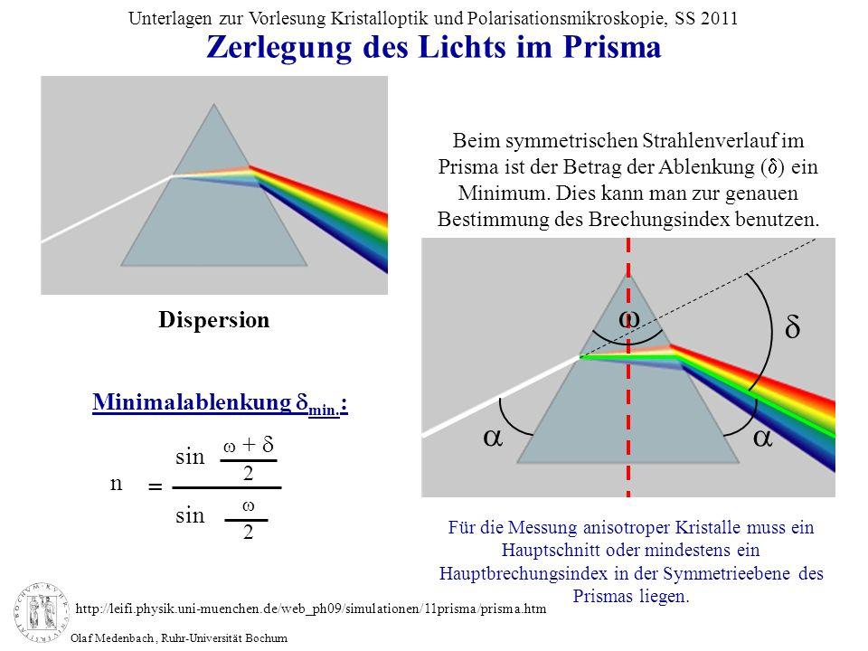 Zerlegung des Lichts im Prisma Minimalablenkung dmin.: