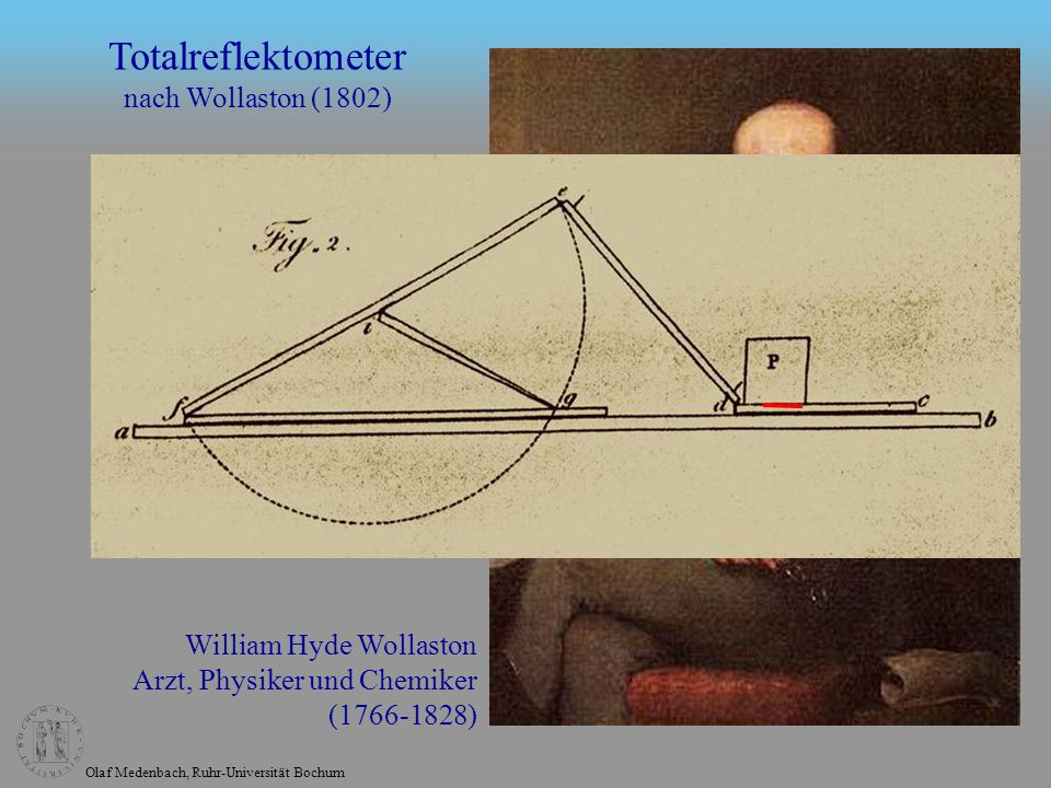 Totalreflektometer nach Wollaston (1802)