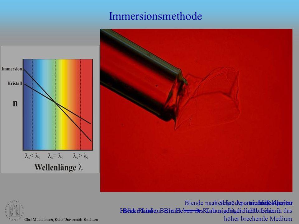 Immersionsmethode Blende nach Schröder van der Kolk