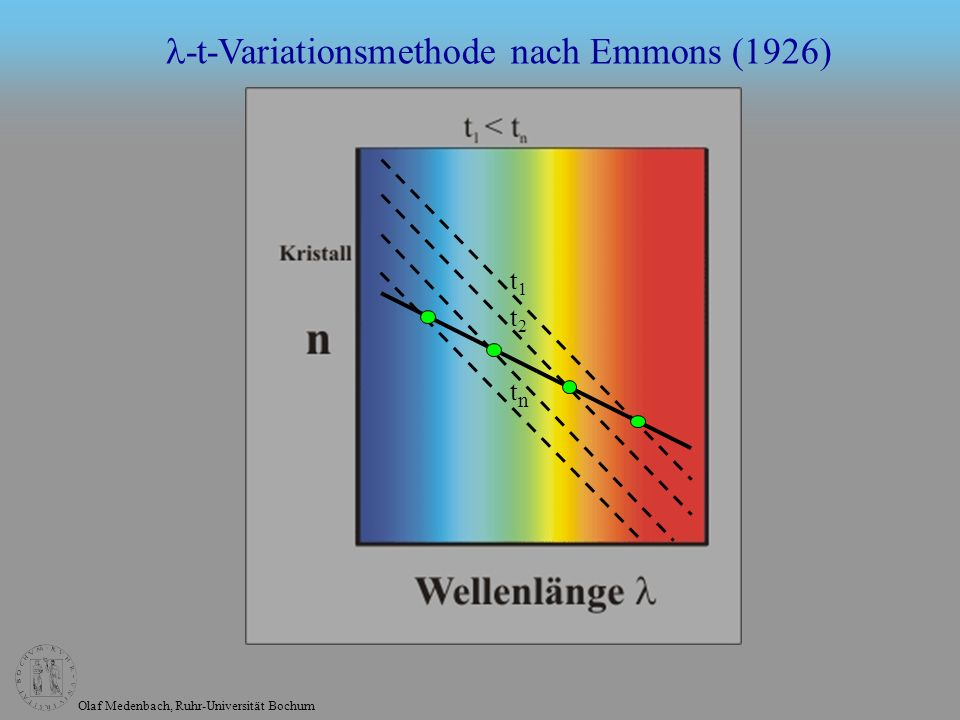 l-t-Variationsmethode nach Emmons (1926)