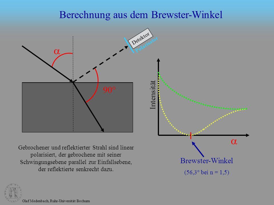 Berechnung aus dem Brewster-Winkel
