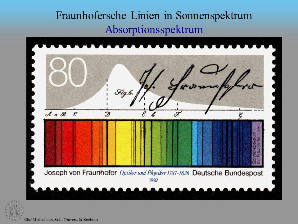 Fraunhofersche Linien in Sonnenspektrum