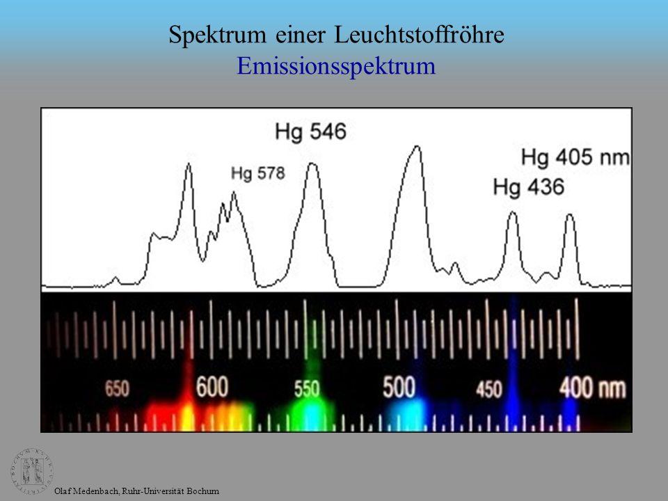 Spektrum einer Leuchtstoffröhre