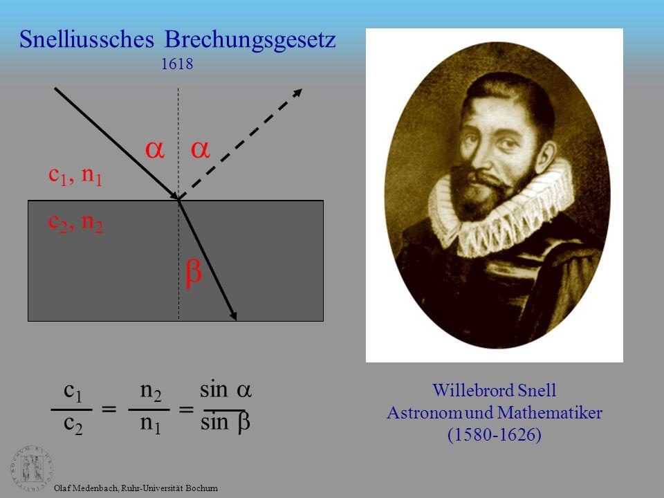 a b Snelliussches Brechungsgesetz 1618 c1, n1 c2, n2 c1 c2 = n2 n1
