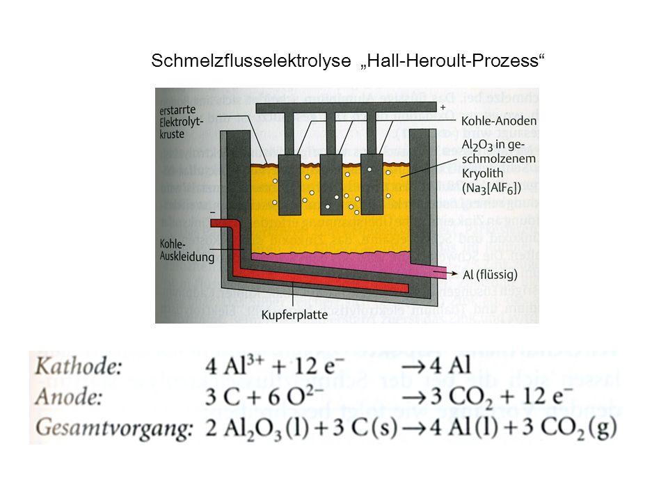 "Schmelzflusselektrolyse ""Hall-Heroult-Prozess"