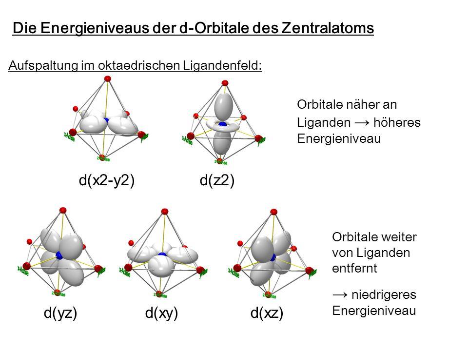 Die Energieniveaus der d-Orbitale des Zentralatoms