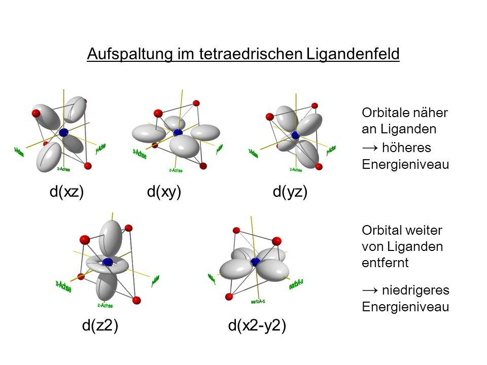 Aufspaltung im tetraedrischen Ligandenfeld