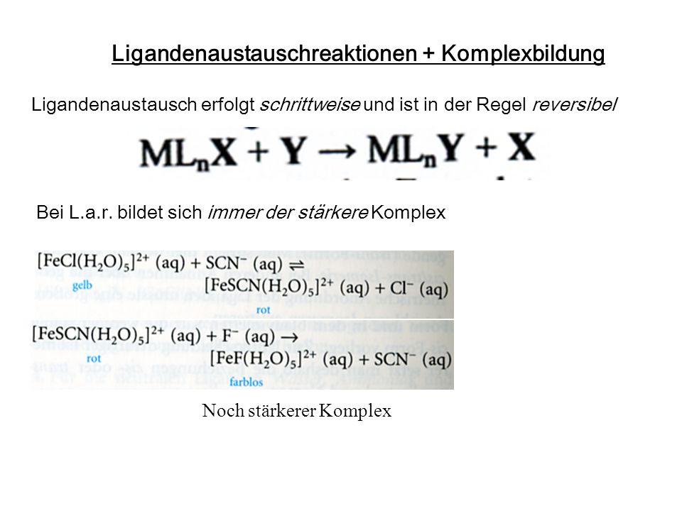 Ligandenaustauschreaktionen + Komplexbildung