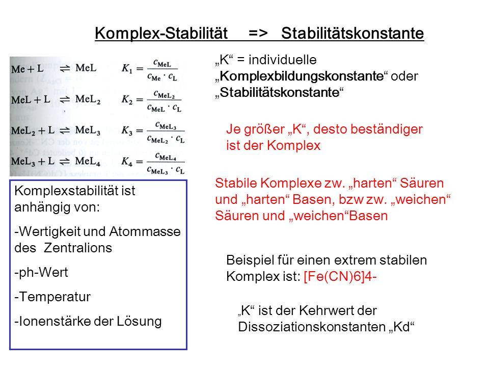 Komplex-Stabilität => Stabilitätskonstante