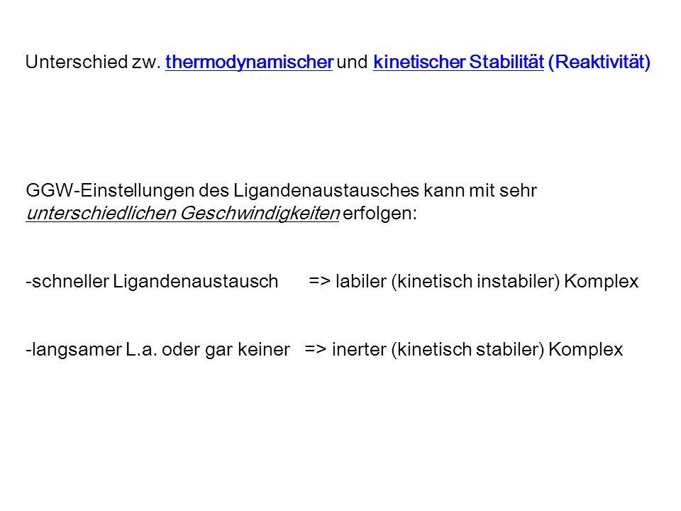 Unterschied zw. thermodynamischer und kinetischer Stabilität (Reaktivität)