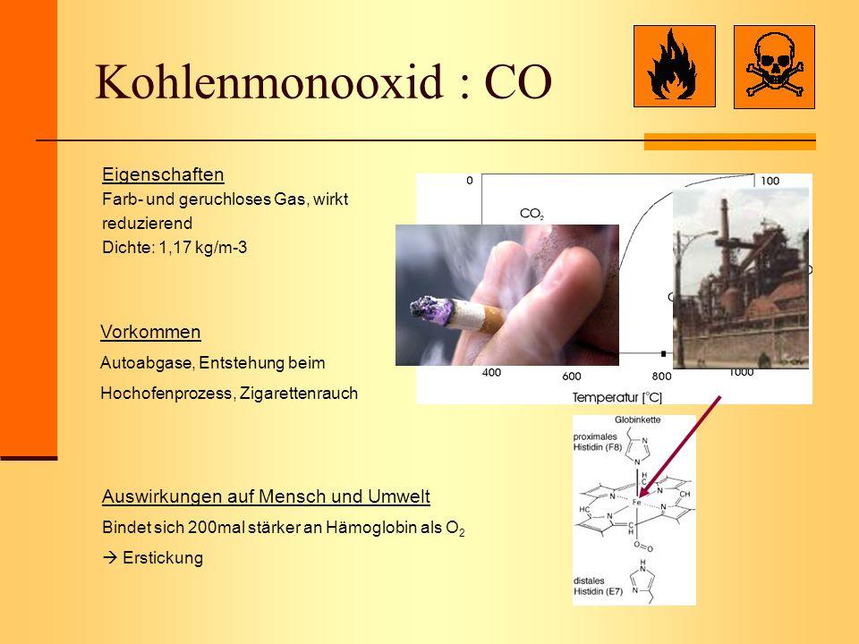 Kohlenmonooxid : CO Eigenschaften Vorkommen