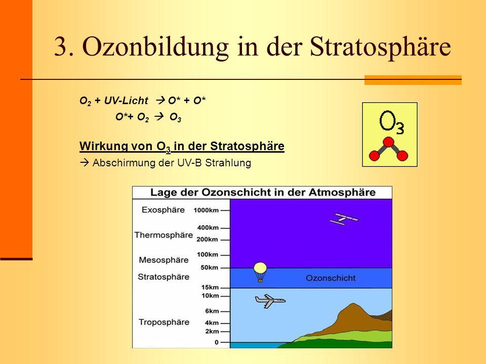 3. Ozonbildung in der Stratosphäre